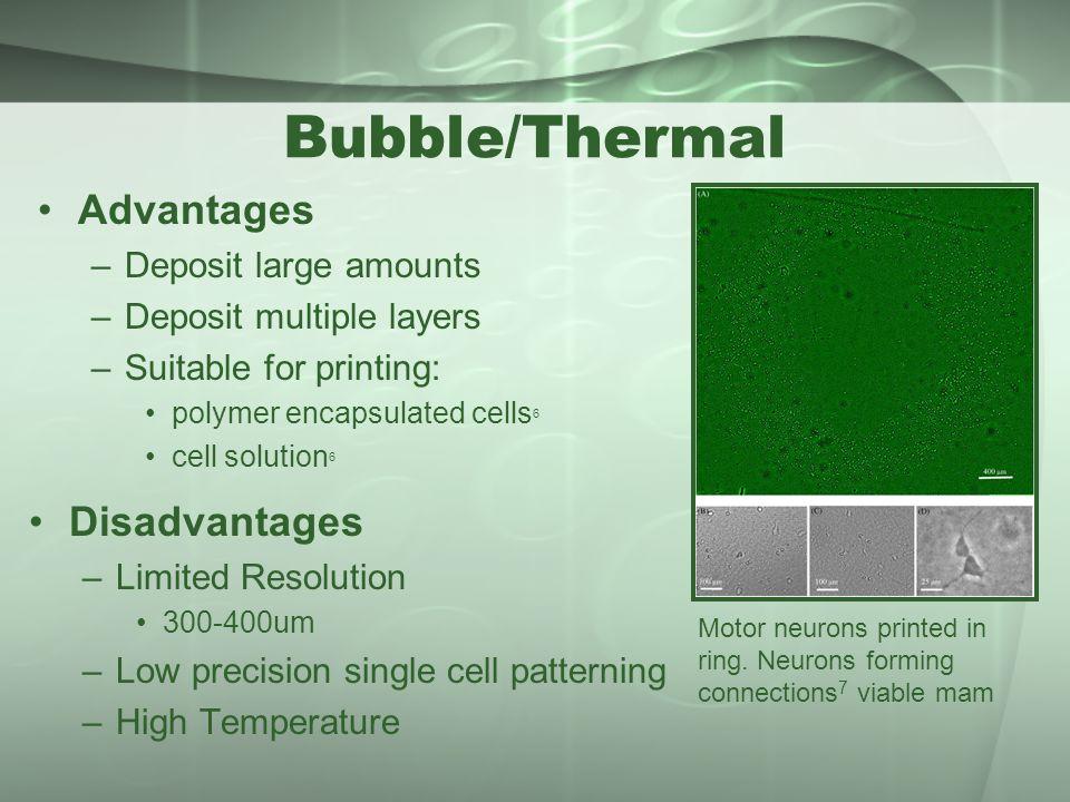 Bubble/Thermal Advantages Disadvantages Deposit large amounts