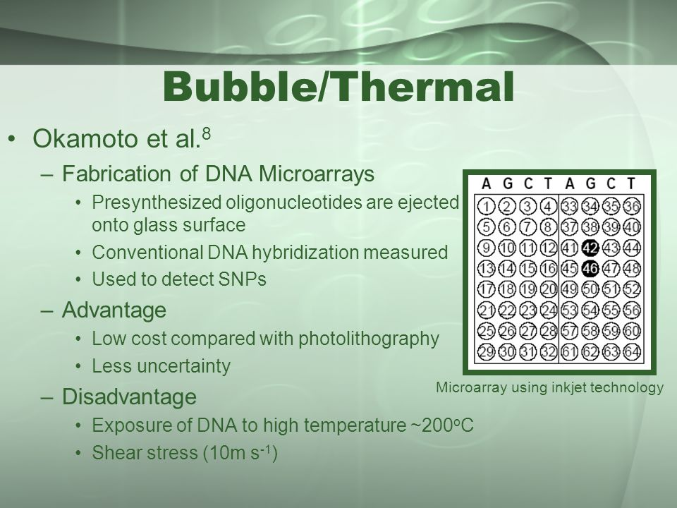 Bubble/Thermal Okamoto et al.8 Fabrication of DNA Microarrays
