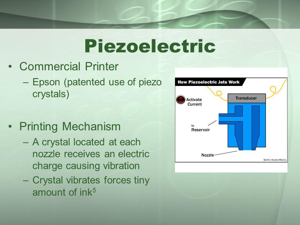 Piezoelectric Commercial Printer Printing Mechanism
