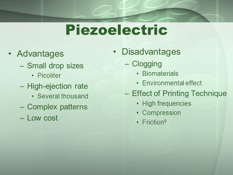 Piezoelectric Disadvantages Advantages Clogging Small drop sizes