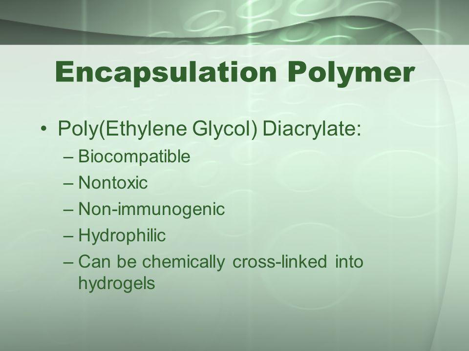 Encapsulation Polymer