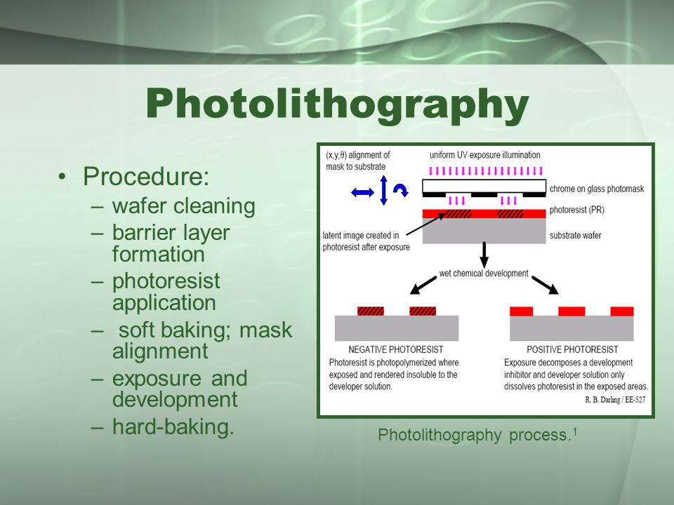 Photolithography Procedure: wafer cleaning barrier layer formation