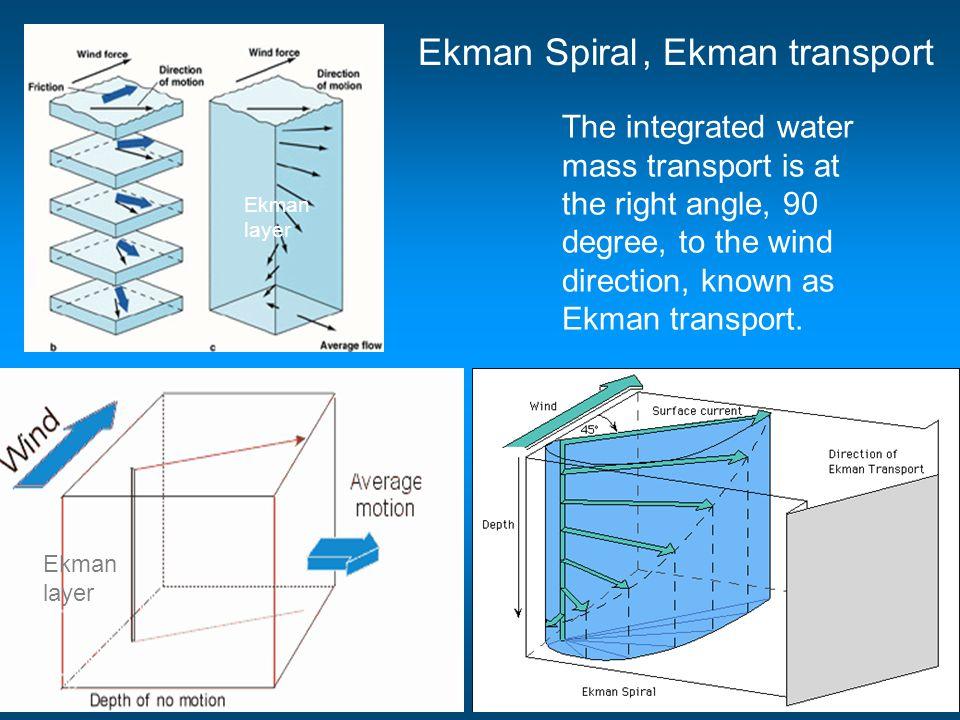 Ekman Spiral , Ekman transport The integrated water