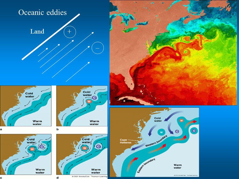 Oceanic eddies Land + _