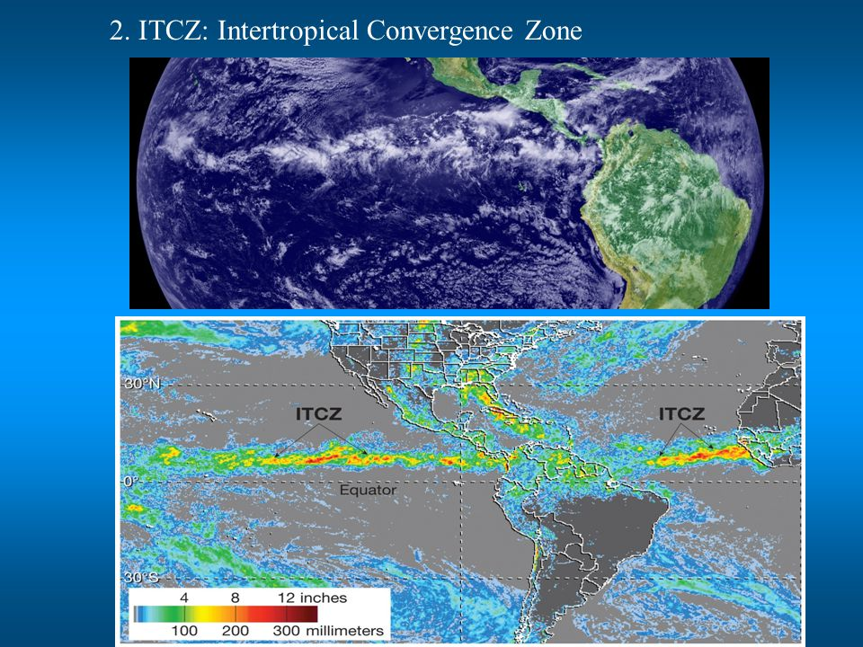 2. ITCZ: Intertropical Convergence Zone