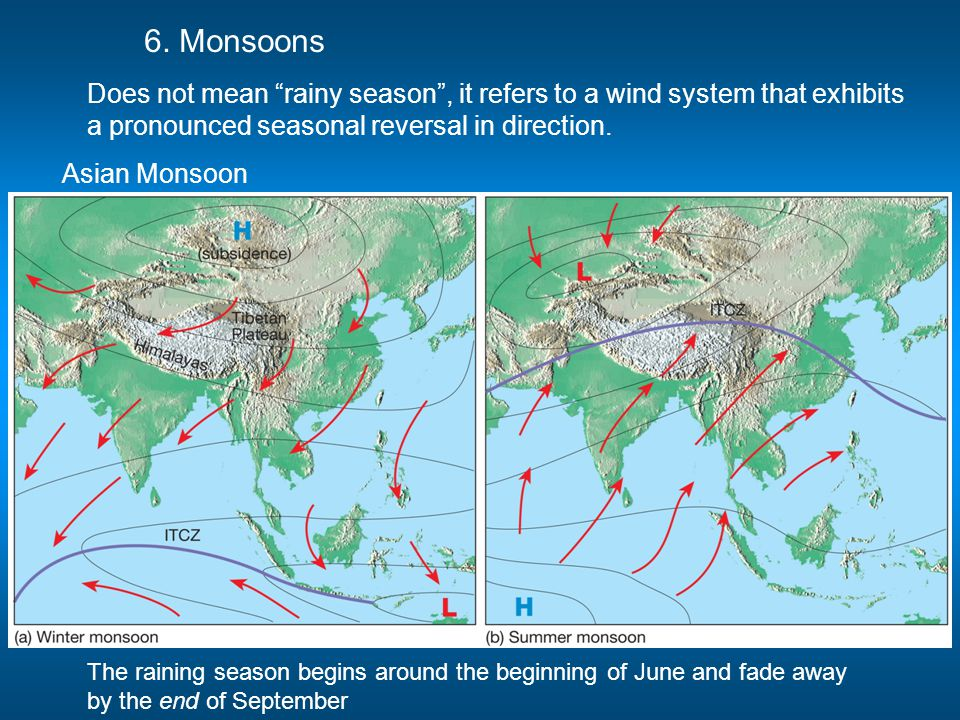 6. Monsoons Does not mean rainy season , it refers to a wind system that exhibits. a pronounced seasonal reversal in direction.