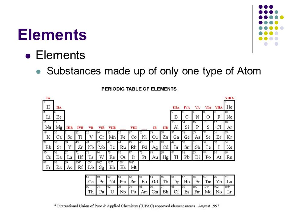 Elements Elements Substances made up of only one type of Atom