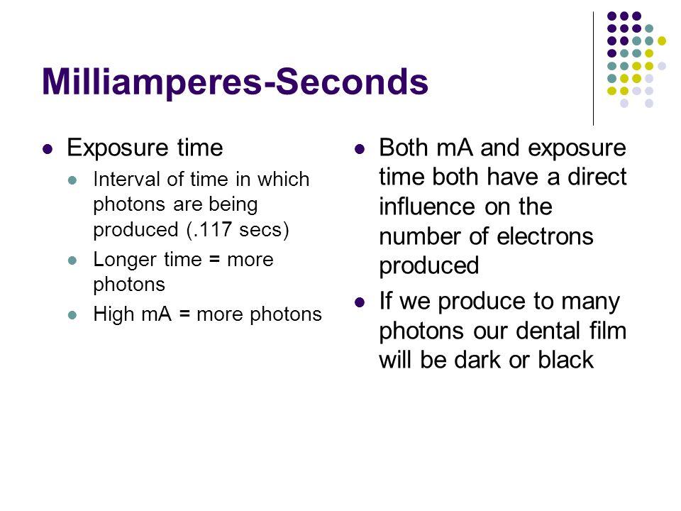 Milliamperes-Seconds