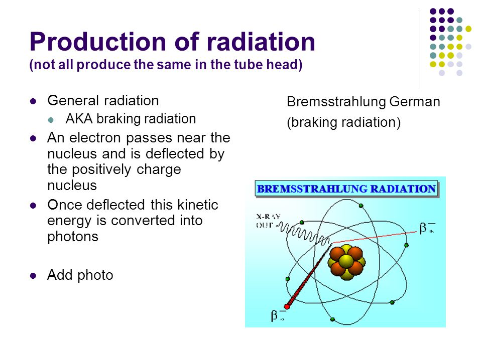 Production of radiation (not all produce the same in the tube head)