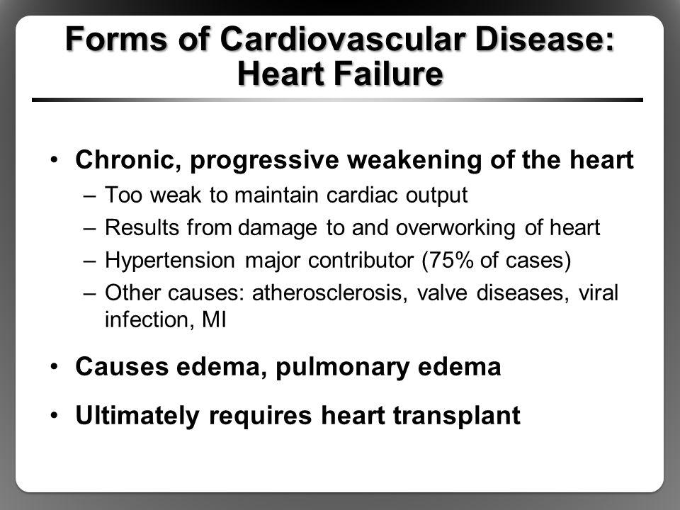 Forms of Cardiovascular Disease: Heart Failure