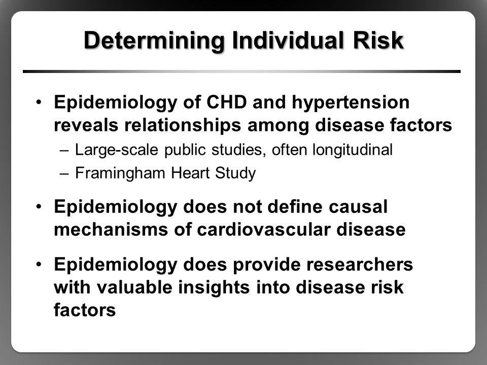 Determining Individual Risk