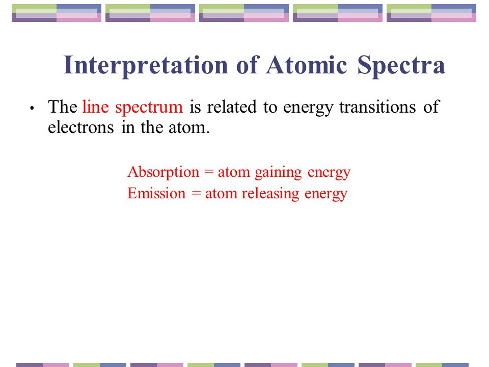Interpretation of Atomic Spectra