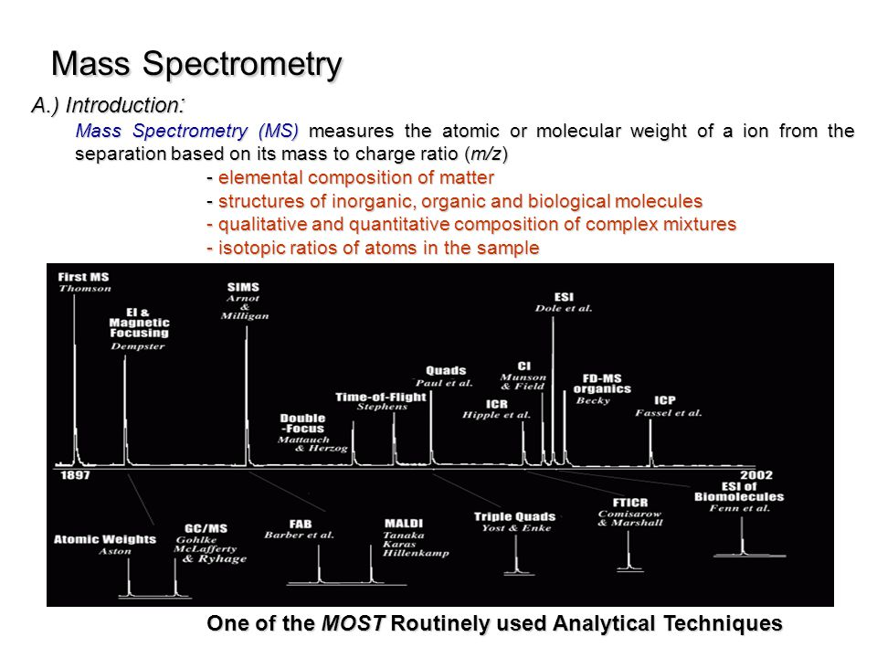 Mass Spectrometry A.) Introduction: