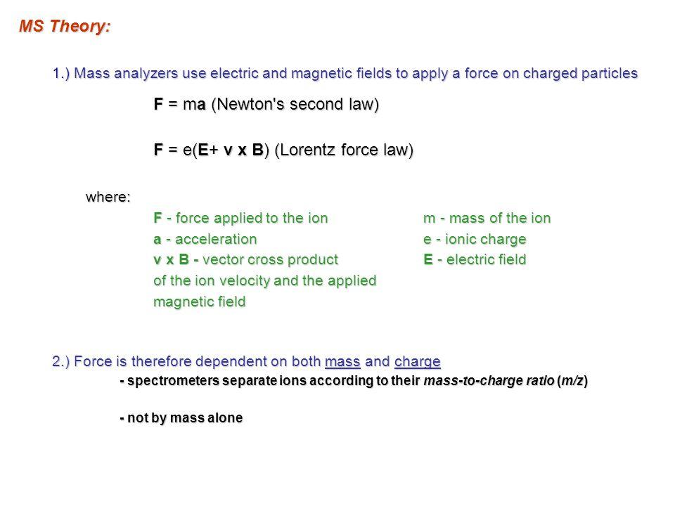 F = e(E+ v x B) (Lorentz force law) where: