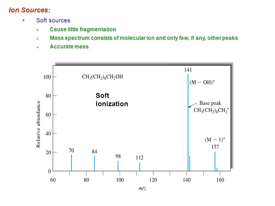 Ion Sources: Soft Ionization Soft sources Cause little fragmentation
