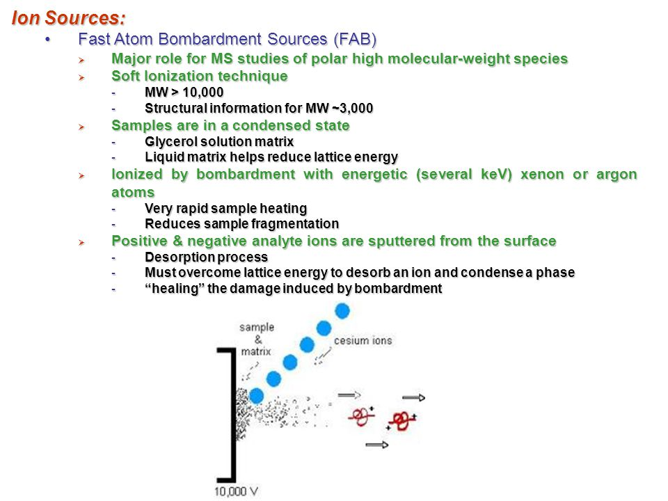 Ion Sources: Fast Atom Bombardment Sources (FAB)