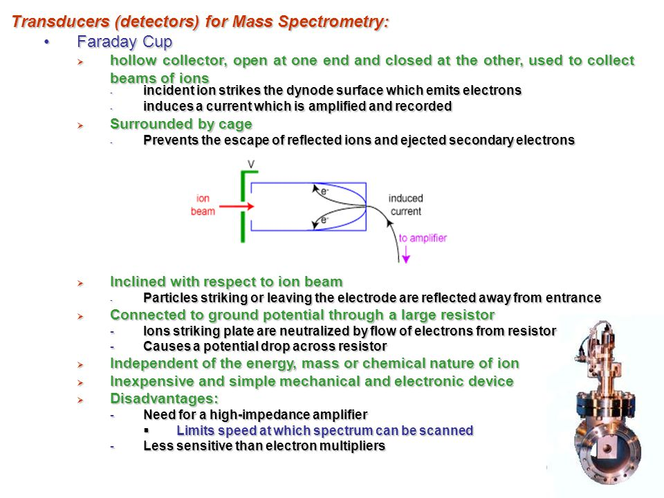 Transducers (detectors) for Mass Spectrometry: Faraday Cup