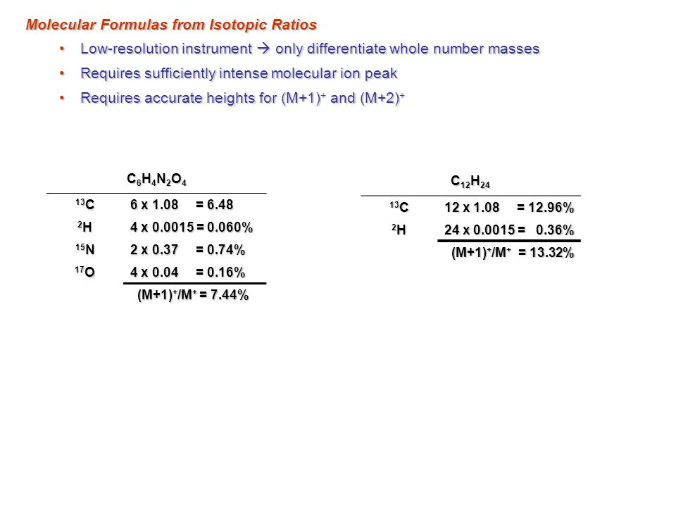 Molecular Formulas from Isotopic Ratios