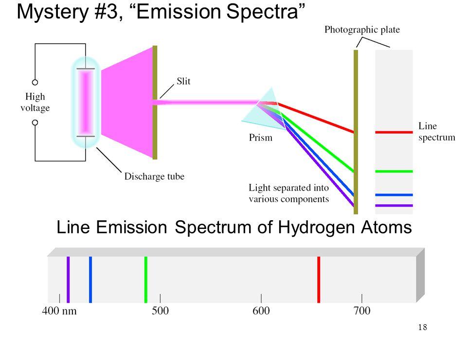 Line Emission Spectrum of Hydrogen Atoms