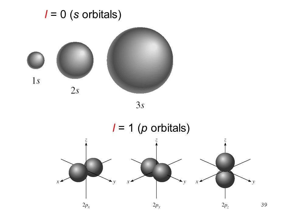 l = 0 (s orbitals) l = 1 (p orbitals) 39