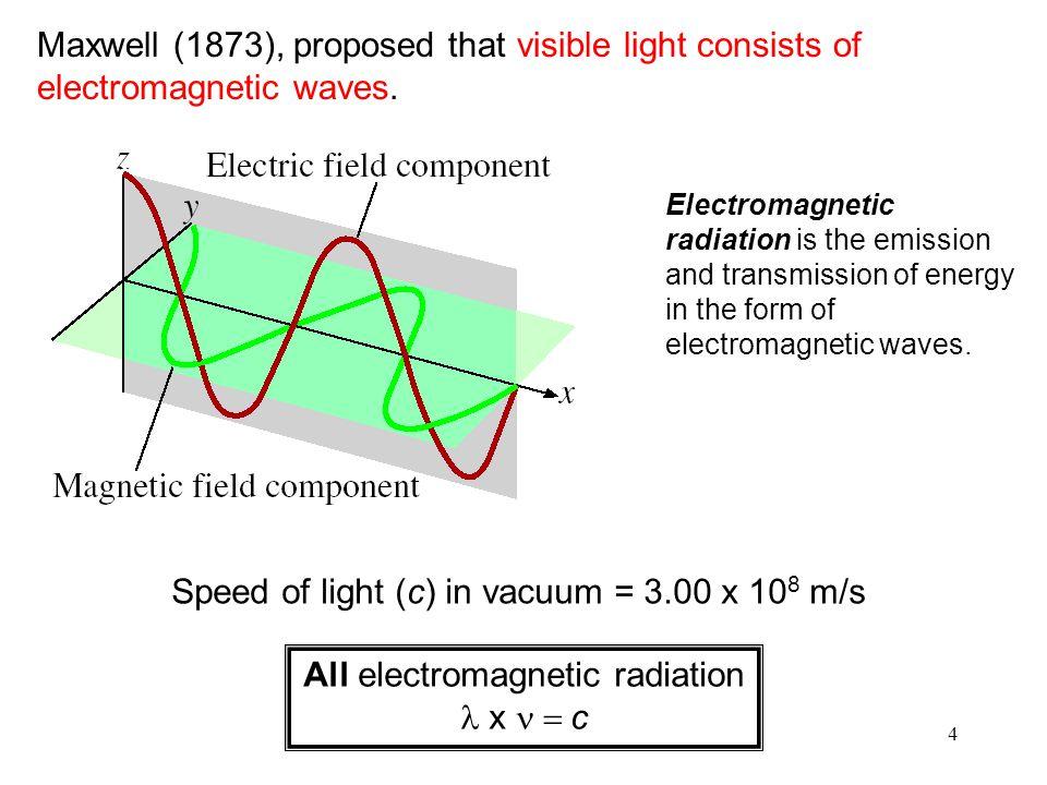 Speed of light (c) in vacuum = 3.00 x 108 m/s
