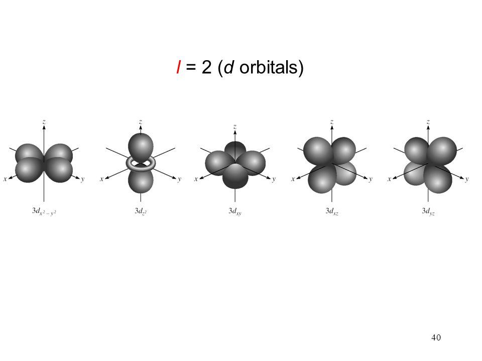 l = 2 (d orbitals) 40