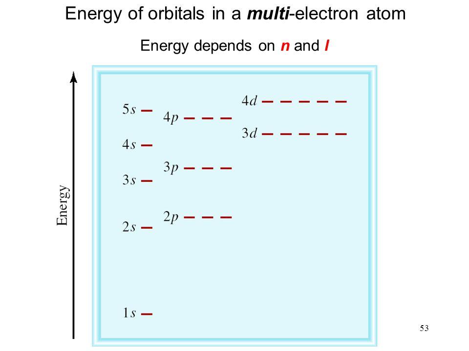 Energy of orbitals in a multi-electron atom