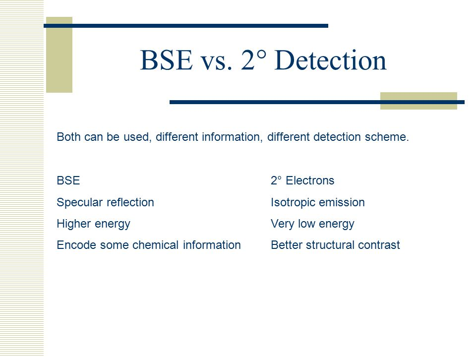 BSE vs. 2° Detection Both can be used, different information, different detection scheme. BSE. Specular reflection.
