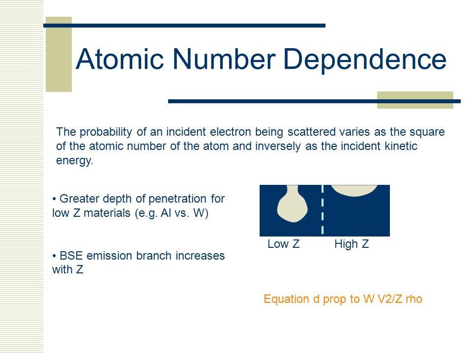 Atomic Number Dependence
