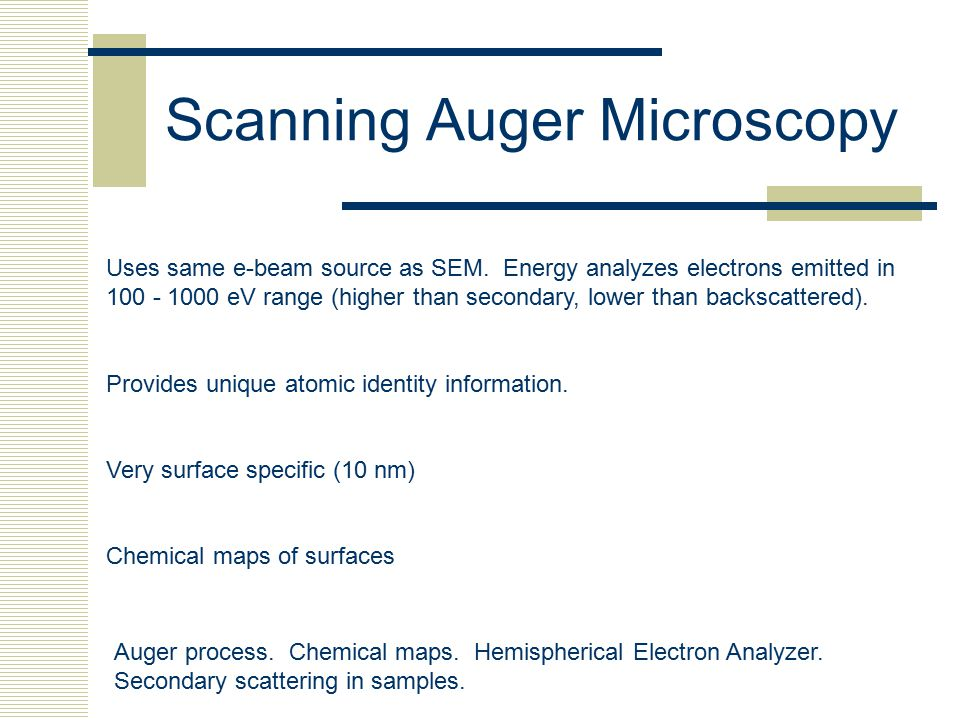 Scanning Auger Microscopy