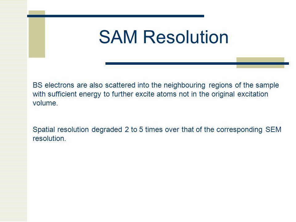 SAM Resolution