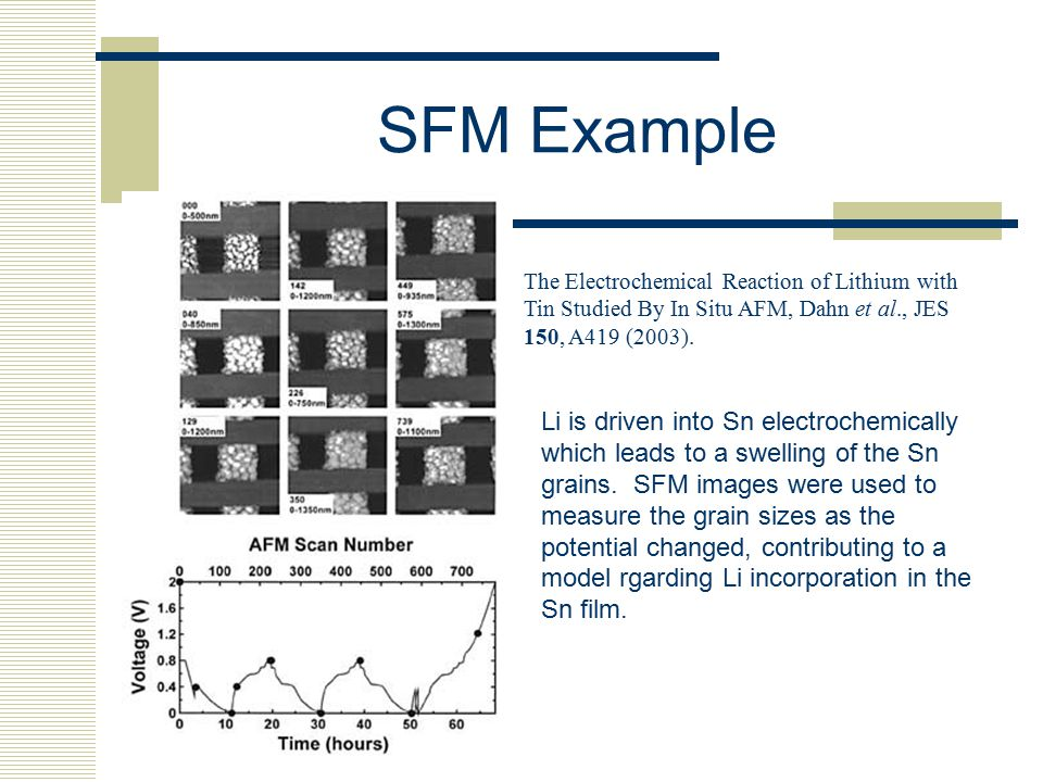 SFM Example The Electrochemical Reaction of Lithium with Tin Studied By In Situ AFM, Dahn et al., JES 150, A419 (2003).
