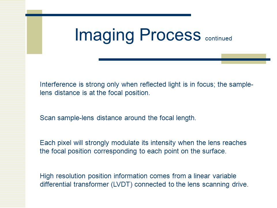 Imaging Process continued