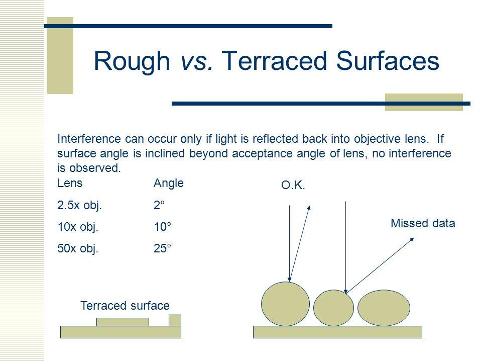 Rough vs. Terraced Surfaces