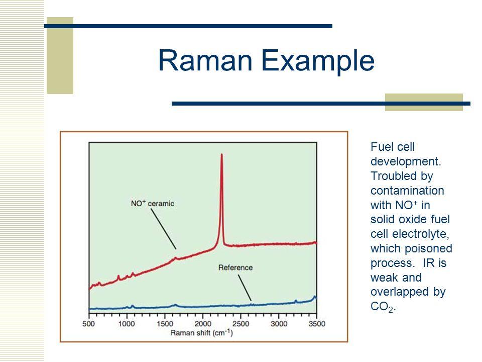 Raman Example