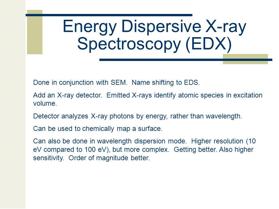 Energy Dispersive X-ray Spectroscopy (EDX)