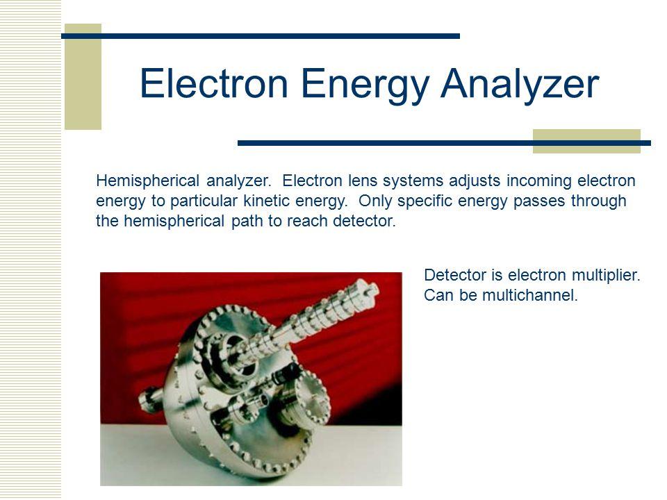 Electron Energy Analyzer