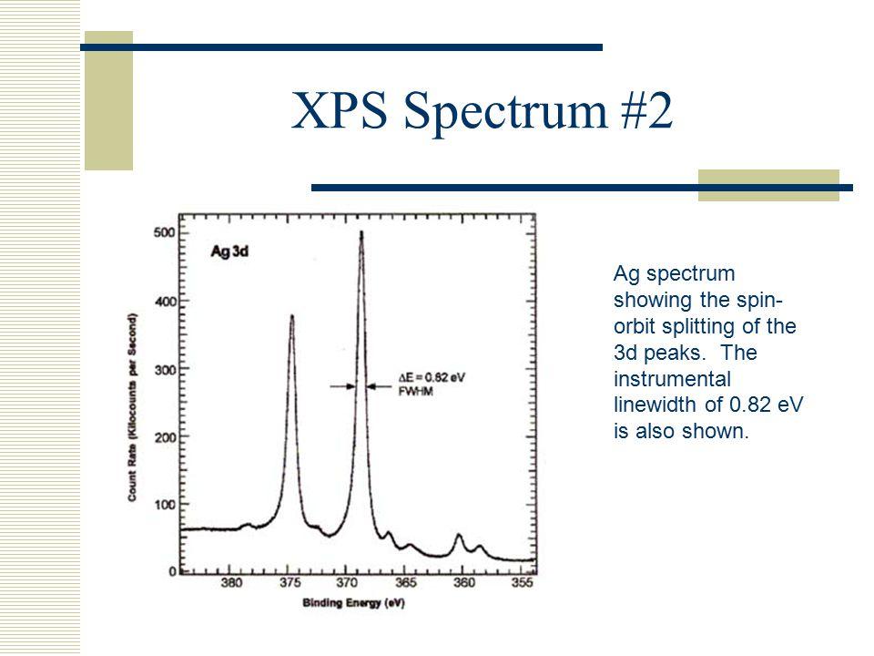 XPS Spectrum #2 Ag spectrum showing the spin-orbit splitting of the 3d peaks.
