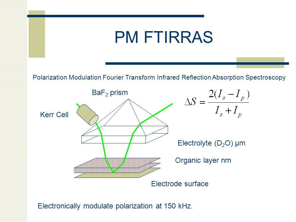 PM FTIRRAS BaF2 prism Kerr Cell Electrolyte (D2O) µm Organic layer nm