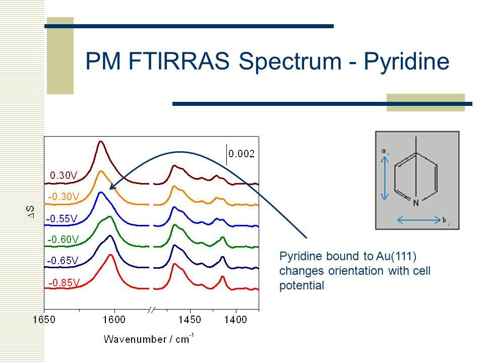 PM FTIRRAS Spectrum - Pyridine