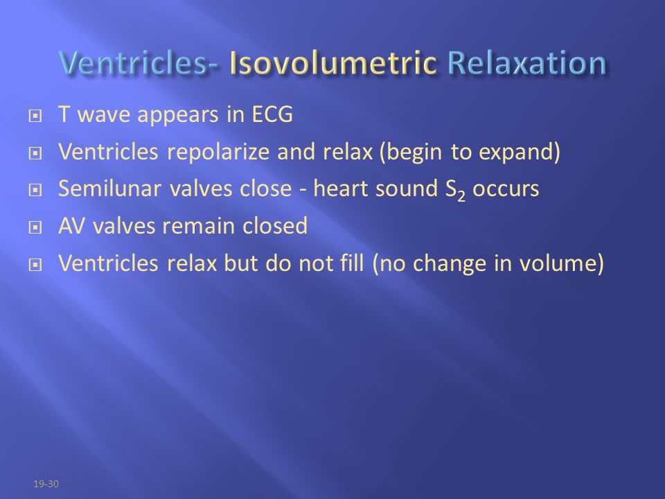 Ventricles- Isovolumetric Relaxation