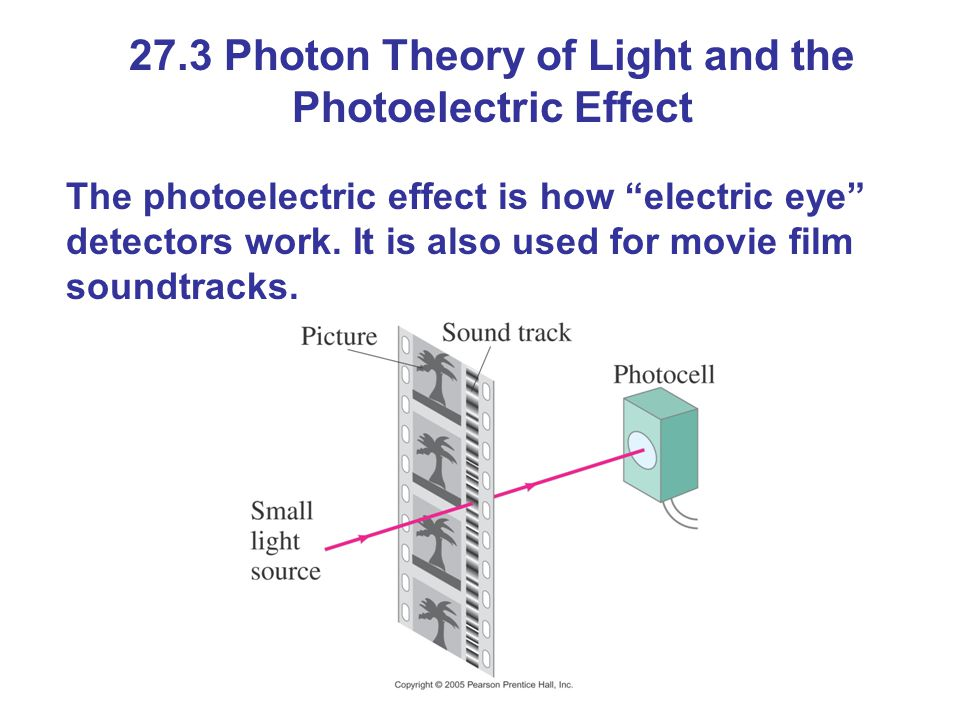 27.3 Photon Theory of Light and the Photoelectric Effect