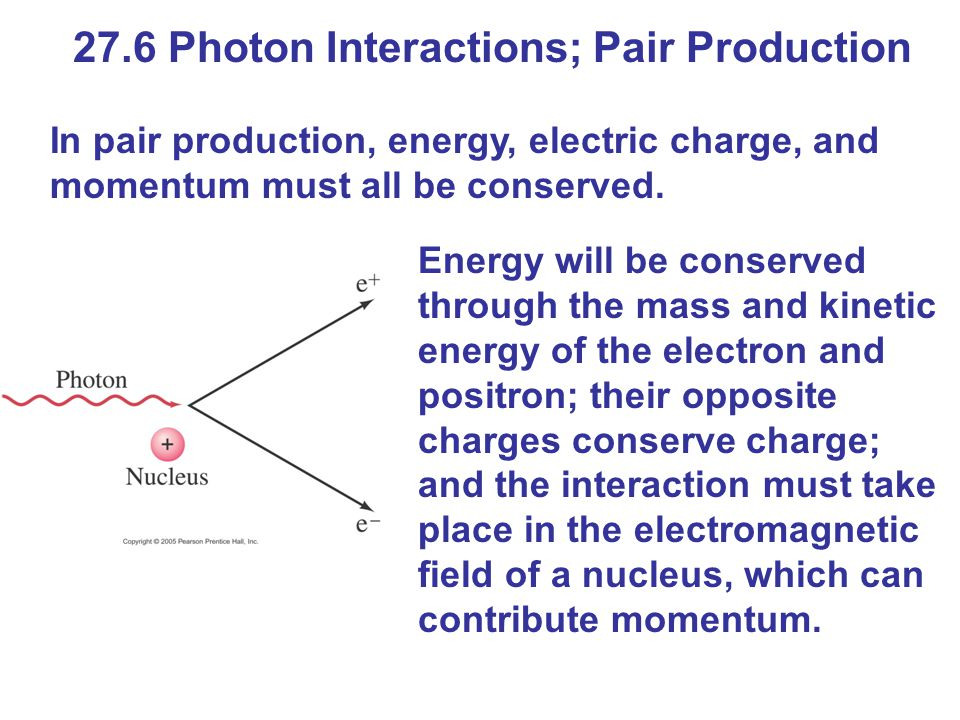27.6 Photon Interactions; Pair Production