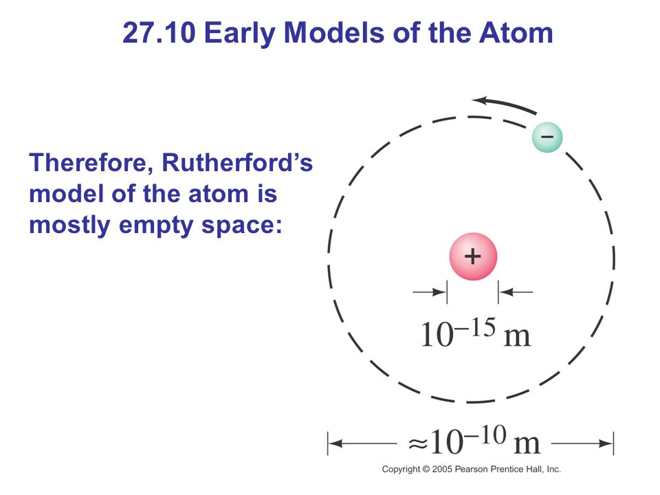 27.10 Early Models of the Atom