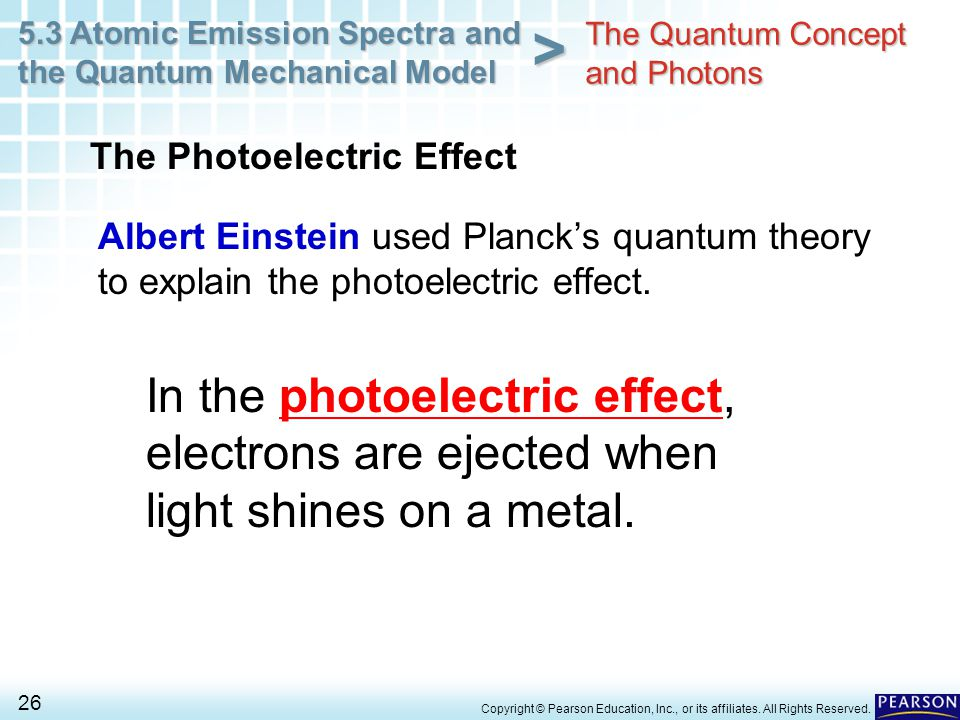 The Quantum Concept and Photons