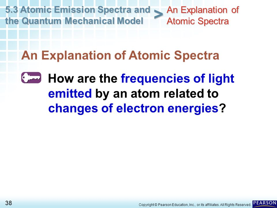 An Explanation of Atomic Spectra