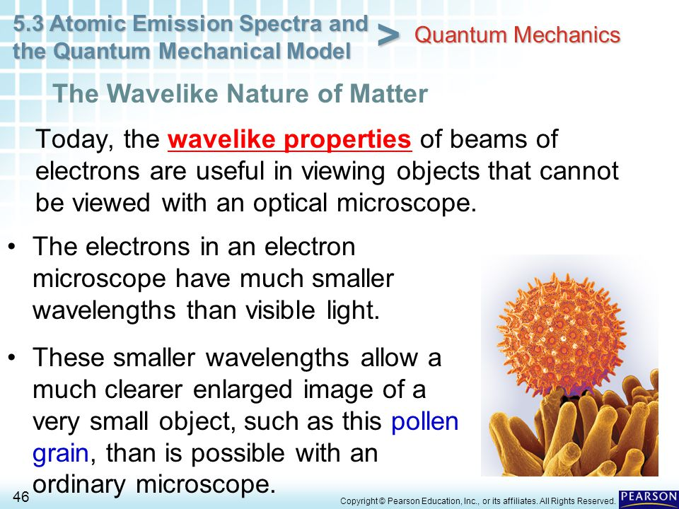 The Wavelike Nature of Matter