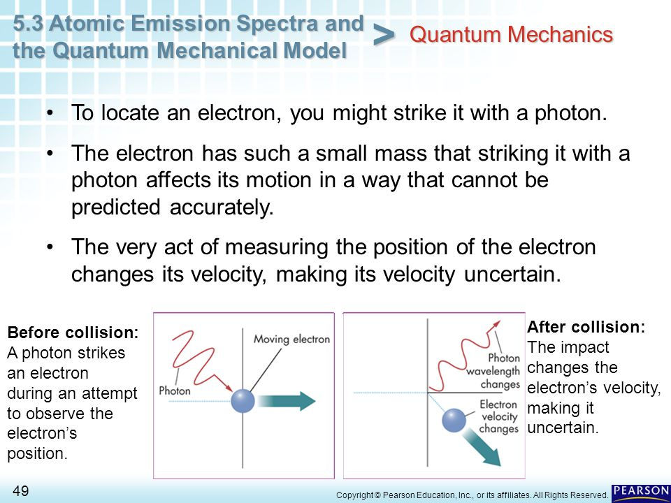 To locate an electron, you might strike it with a photon.