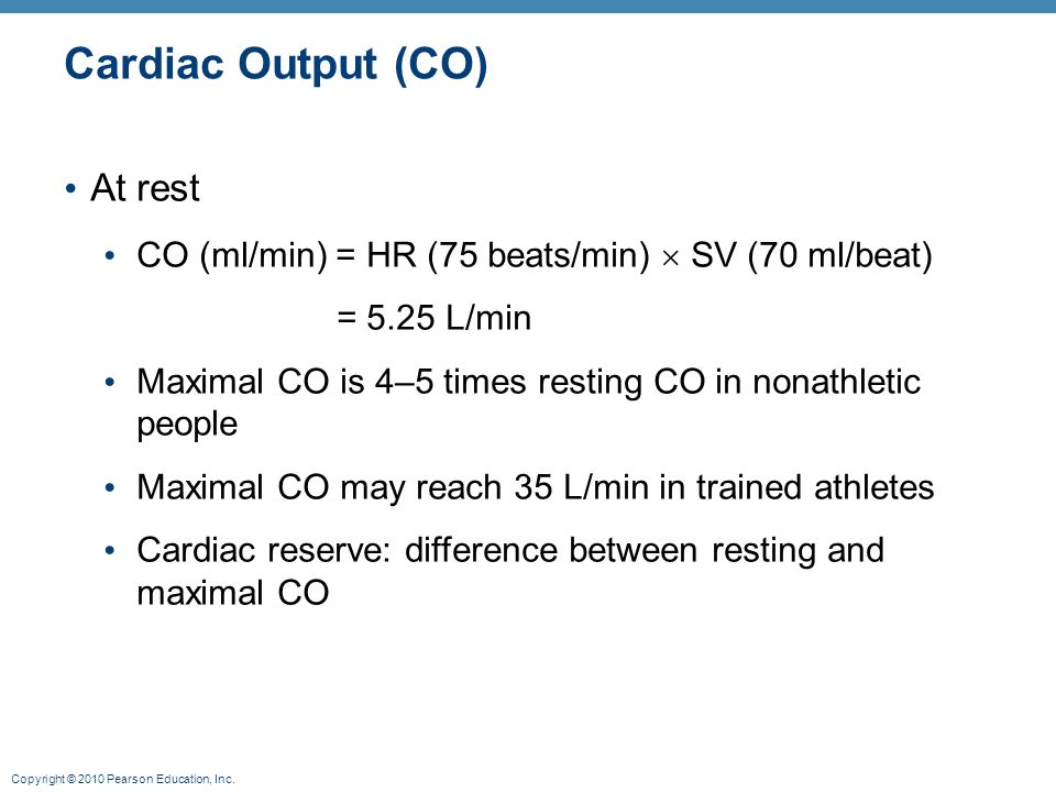 Cardiac Output (CO) At rest