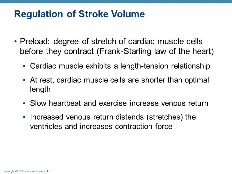 Regulation of Stroke Volume